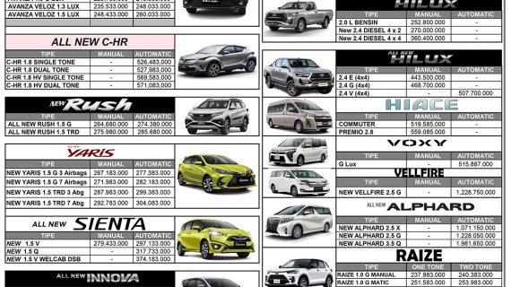 Harga Toyota Malang Juni 2021